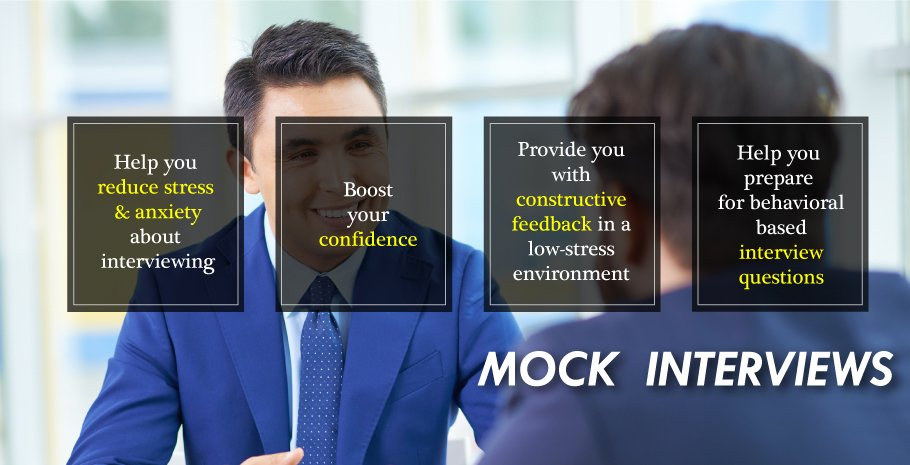 codeseeker mock interview